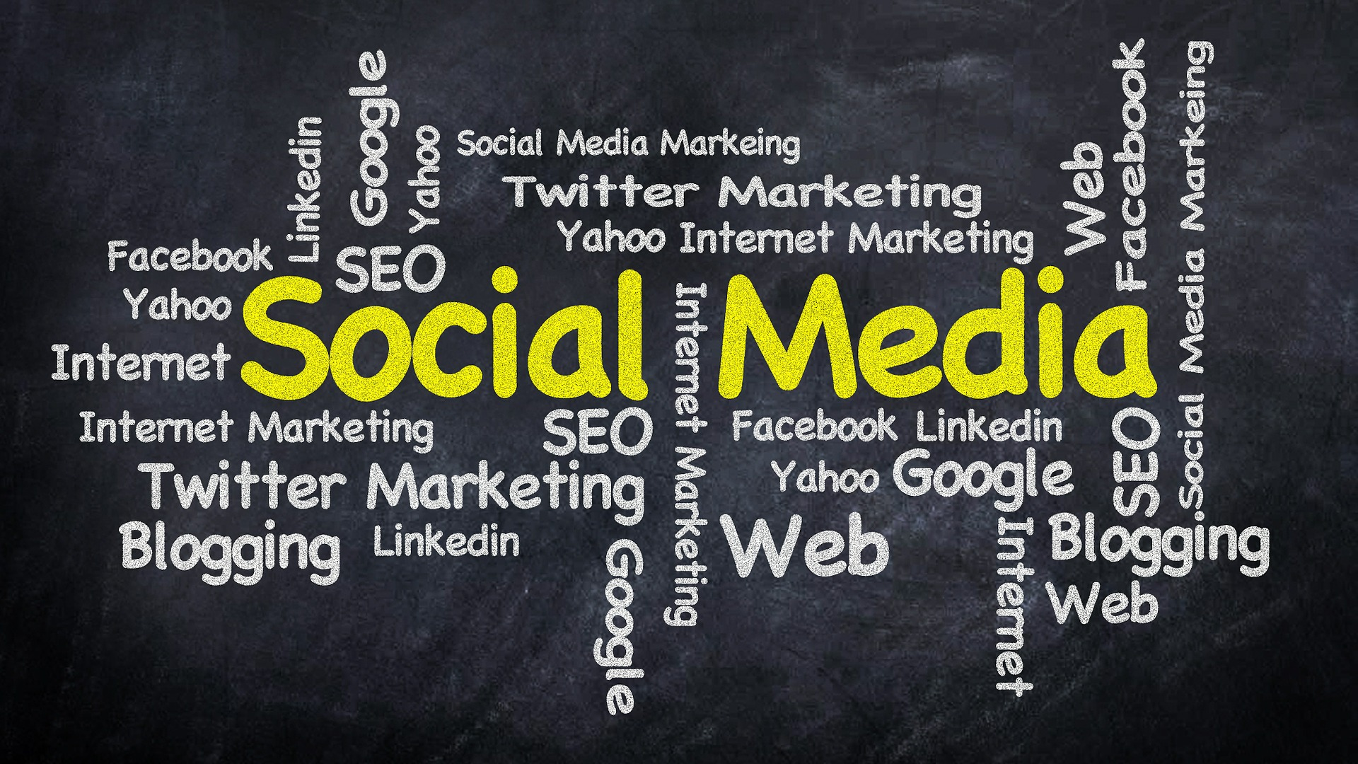 How to Make your Website More Social Media Ready